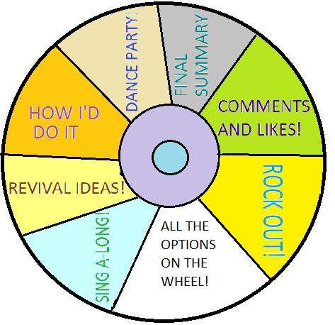 Chris Lang's version of The Wheel of Endings